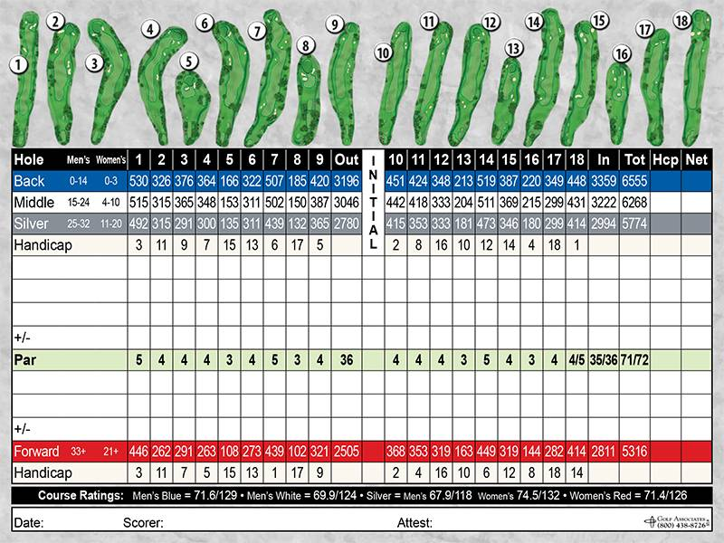 Rackham Golf Course Scorecard